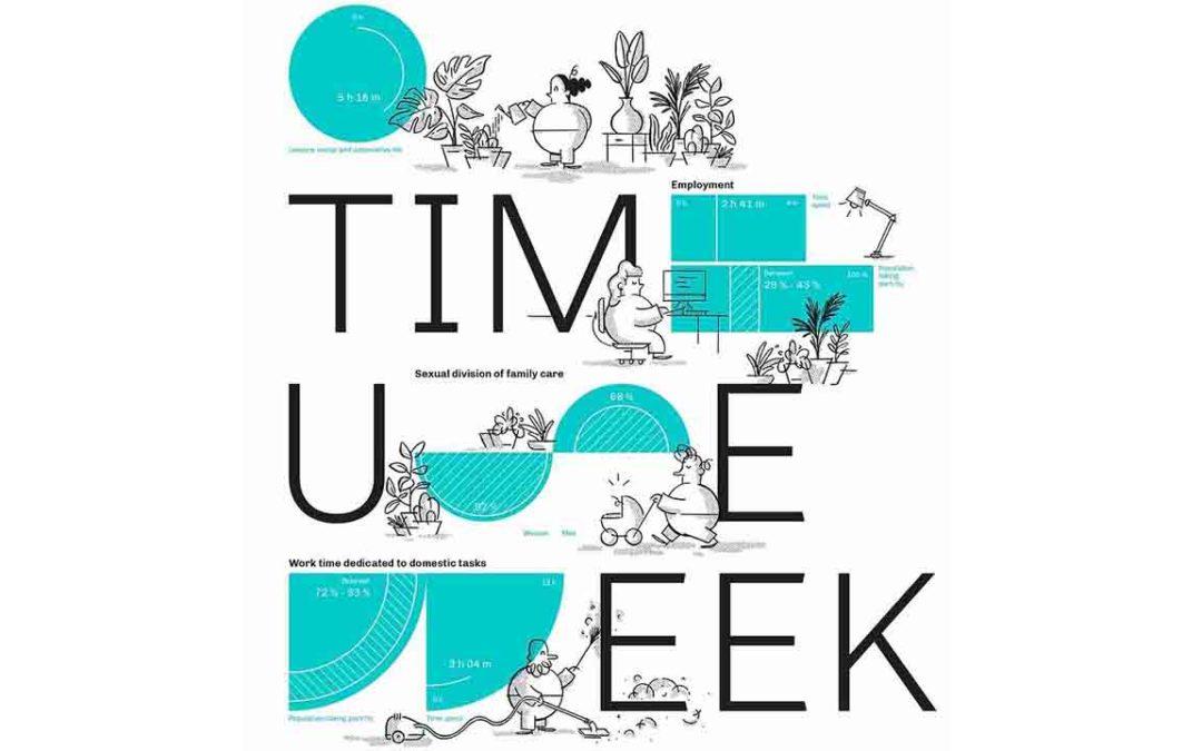 Time Use Week 2020