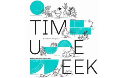 Time Use Week 2020