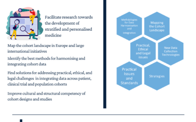 SYNCHROS: SYNergies for Cohorts in Health: Integrating the ROle of all Stakeholders