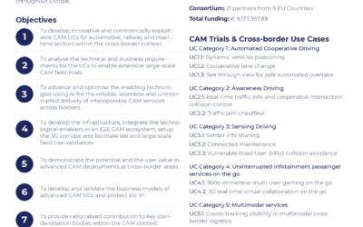 5th Generation connected and automated mobility cross-border EU trials (5G-ROUTES)