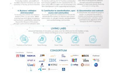 5G Solutions for European Citizens (5G-SOLUTIONS)