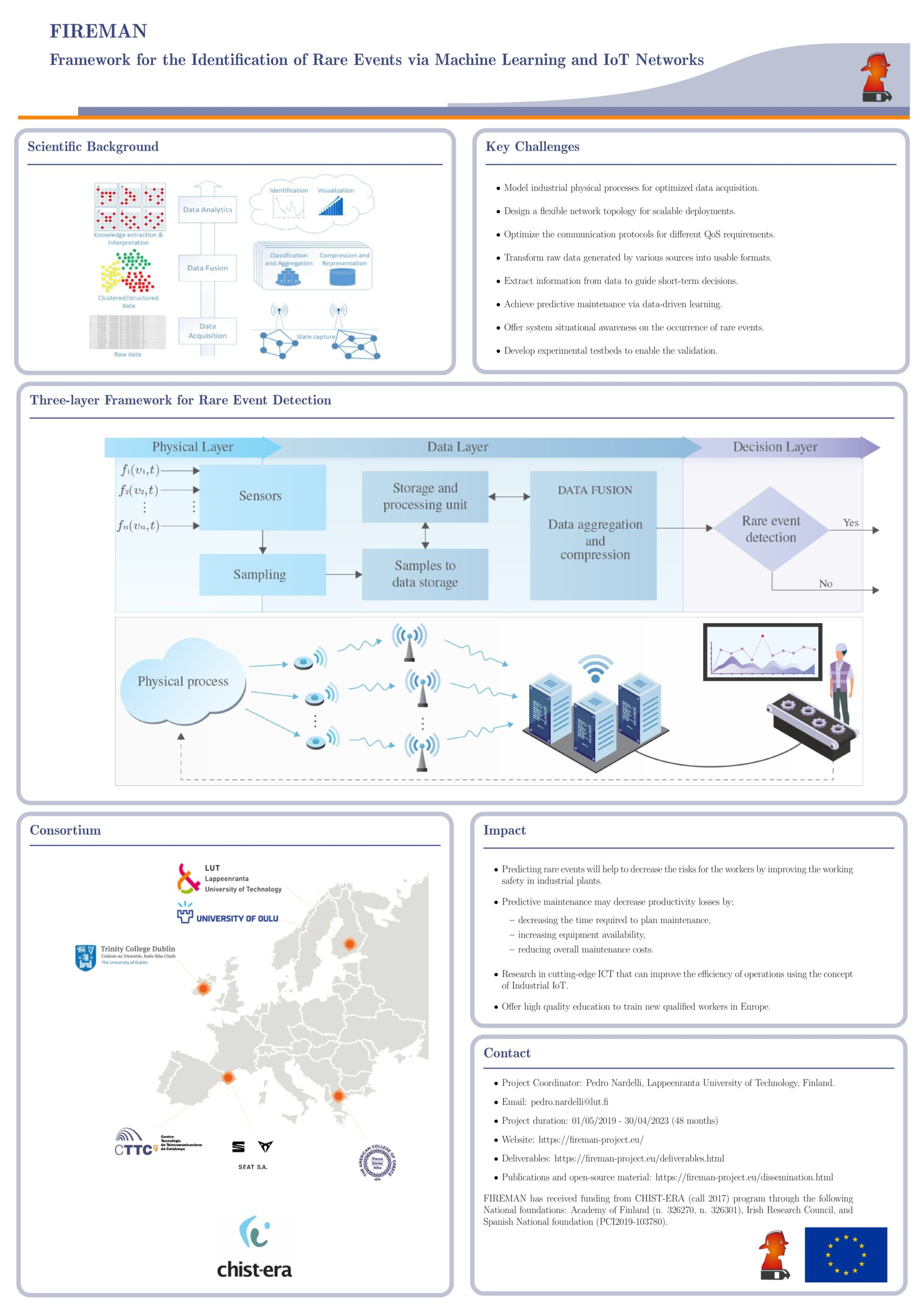 FIREMAN – Framework for the Identification of Rare Events via Machine Learning and IoT Networks