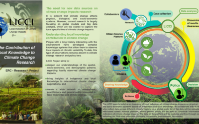 LICCI – Local indicators of Climate Change Impacts: the contribution of local knowledge to climate change research