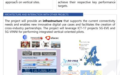 5Growth (5G-enabled Growth in Vertical Industries)