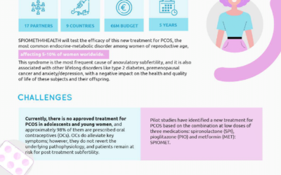 PCOS IN ADOLESCENT GIRLS AND YOUNG WOMEN: TOWARD A TREATMENT GUIDED BY PATHOPHYSIOLOGY