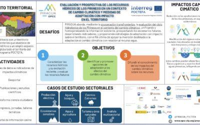PIRAGUA – Evaluación y prospectiva de los recursos  hídricos de los Pirineos en un contexto de cambio climático, y medidas de adaptación con impacto en el territorio