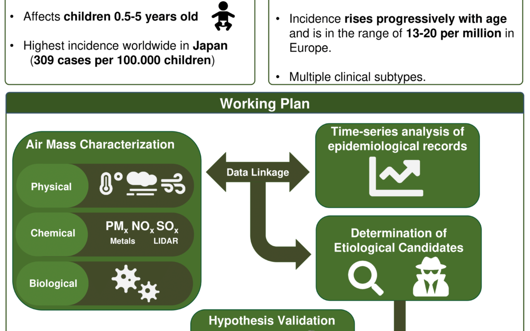 HELICAL: HEalth data LInkage for ClinicAL benefit